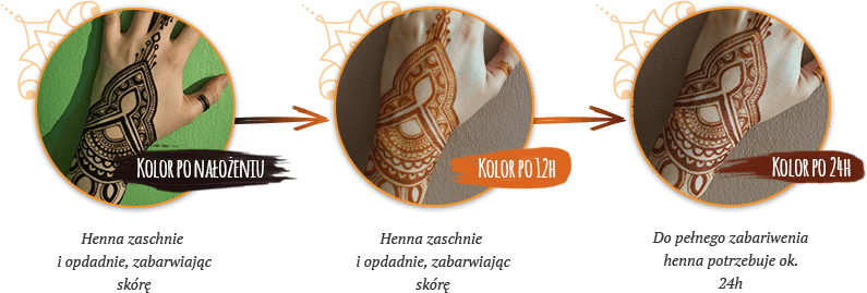 henna kolor